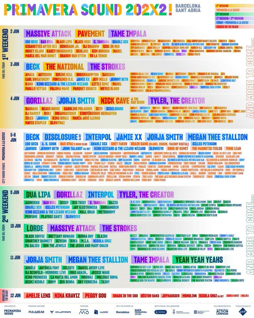 Primavera Sound 2022 Lineup