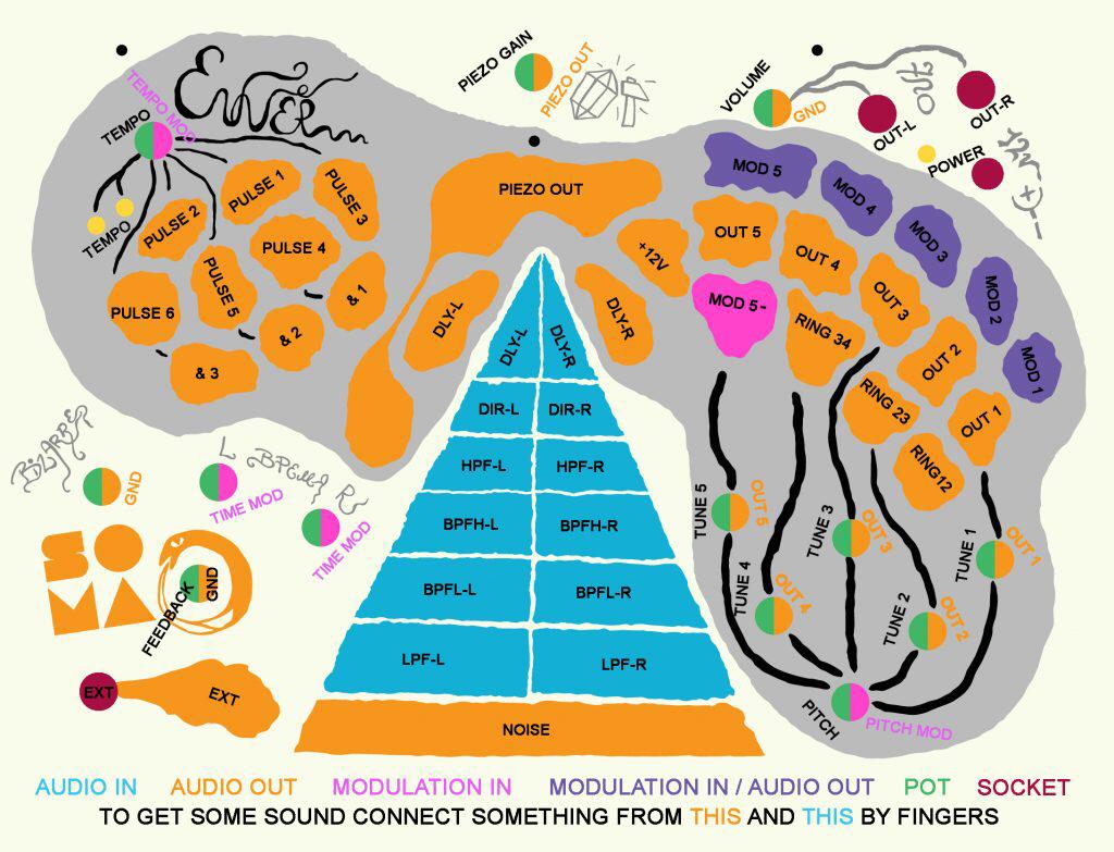 SOMA Laboratory ENNER graphic